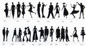 Kaip keitėsi šventinės aprangos mados